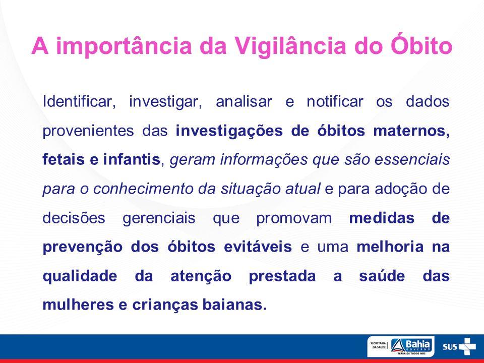 A importância da Vigilância do Óbito Identificar, investigar, analisar e notificar os dados provenientes das investigações de óbitos maternos, fetais