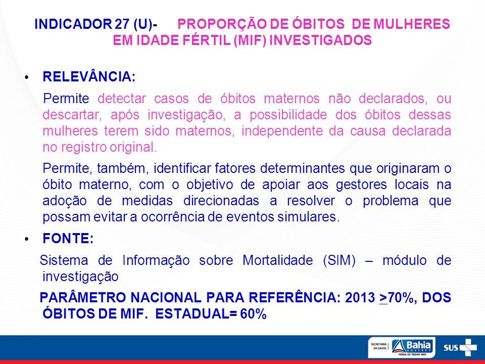 INDICADOR 27 (U)- PROPORÇÃO DE ÓBITOS DE MULHERES EM IDADE FÉRTIL (MIF) INVESTIGADOS RELEVÂNCIA: Permite detectar casos de óbitos maternos não declara