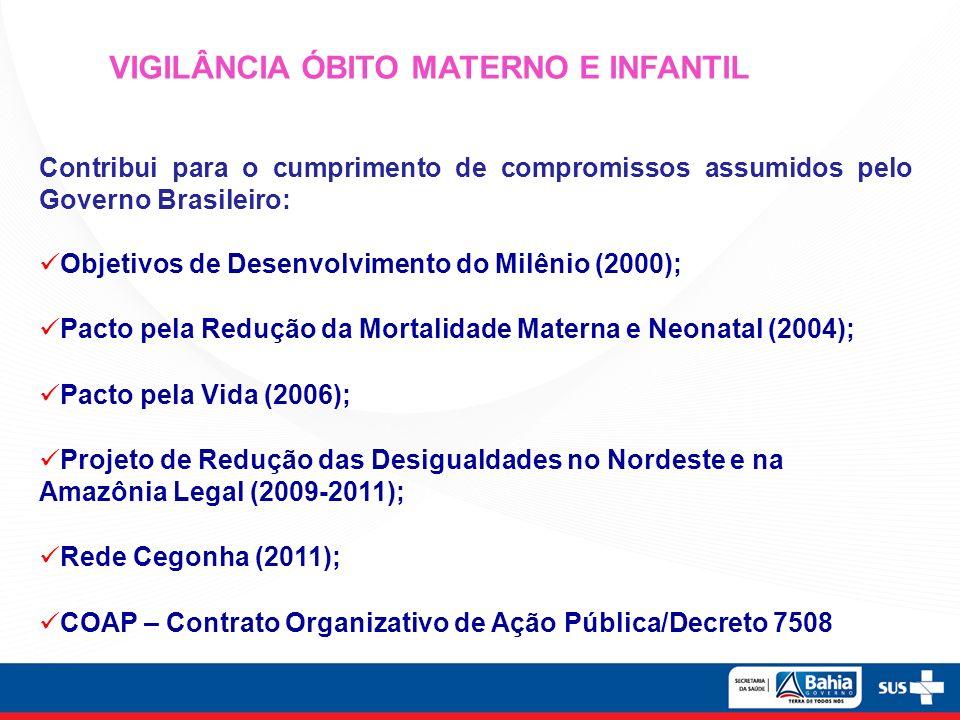 VIGILÂNCIA ÓBITO MATERNO E INFANTIL Contribui para o cumprimento de compromissos assumidos pelo Governo Brasileiro: Objetivos de Desenvolvimento do Mi