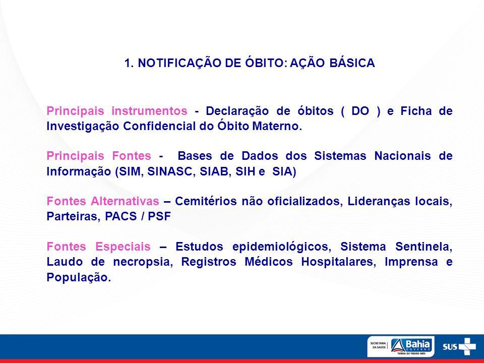 1. NOTIFICAÇÃO DE ÓBITO: AÇÃO BÁSICA Principais instrumentos - Declaração de óbitos ( DO ) e Ficha de Investigação Confidencial do Óbito Materno. Prin