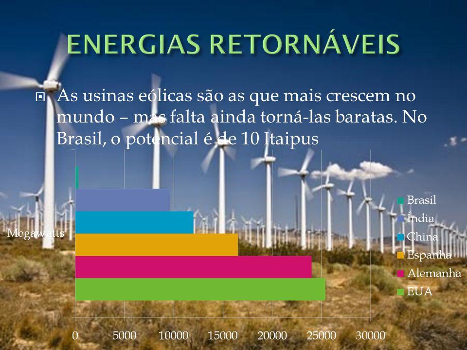 As usinas eólicas são as que mais crescem no mundo – mas falta ainda torná-las baratas. No Brasil, o potencial é de 10 Itaipus