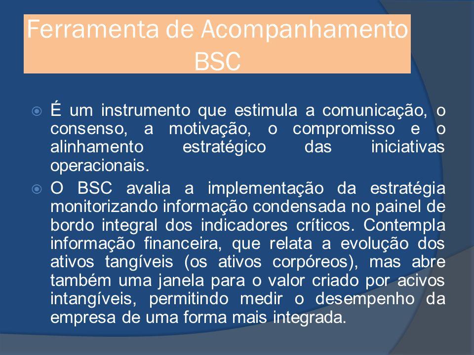 Ferramenta de Acompanhamento BSC É um instrumento que estimula a comunicação, o consenso, a motivação, o compromisso e o alinhamento estratégico das iniciativas operacionais.