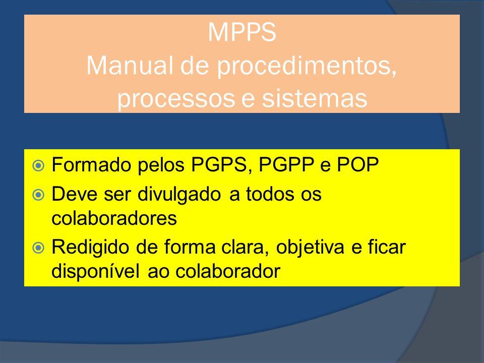 MPPS Manual de procedimentos, processos e sistemas Formado pelos PGPS, PGPP e POP Deve ser divulgado a todos os colaboradores Redigido de forma clara, objetiva e ficar disponível ao colaborador