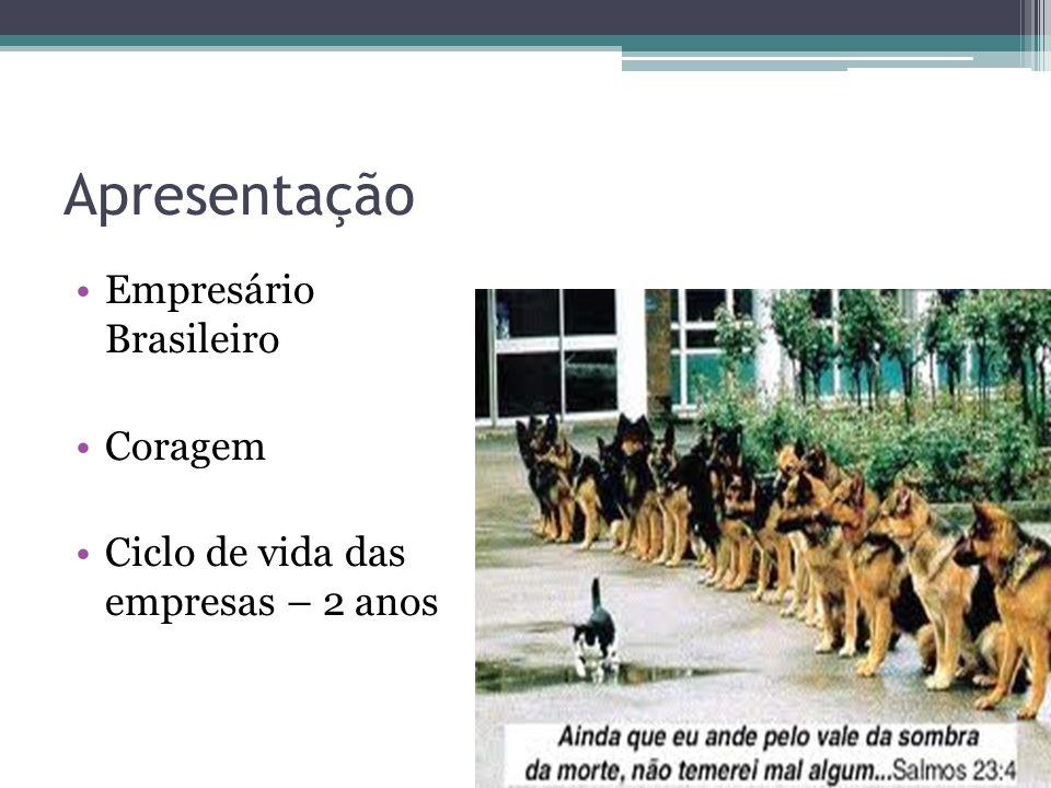 Gestão Empresarial Material de Aula Baseado no livro Gestão Empresarial, de Maria Inês Caserta Scatena, Editora Uninter, Curitiba, 2010