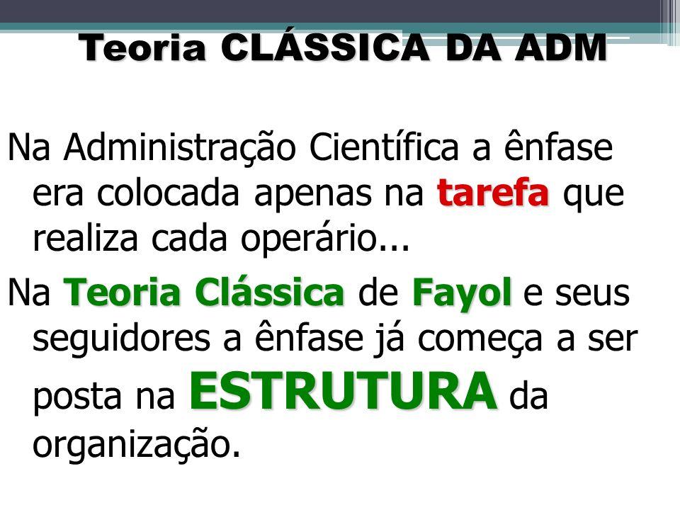Trabalhador Manual Abandonou Faculdade Direito Torneiro 1874 a 1878 Siderúrgica 1878 a 1890 Engenheiro Chefe Fábrica de Papel 1890 a 1893 Gerente Cons