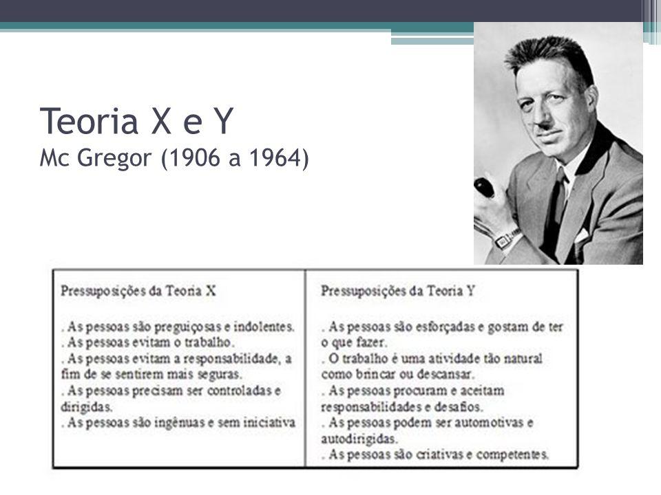 Teoria Comportamental 1974 – Livro Comportamento Administrativo – Herbert Alezander Simon Teoria X e Y Pirâmide de Maslow Teoria dos Dois Fatores