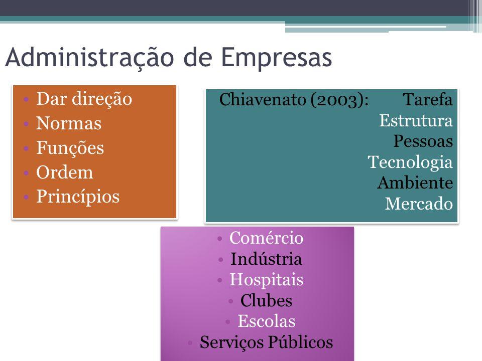 Capítulo 1 - Administração empresarial: Conceito e Teorias
