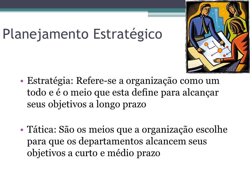 Administração por Objetivos (APO) Qualquer empreendimento empresarial tem de montar uma verdadeira equipe e unir esforços individuais em esforço conju