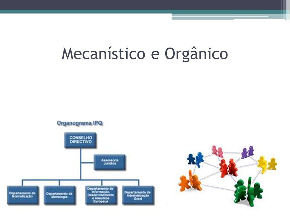 Teoria da Contingência Necessidade de se explicar por que algumas ferramentas de gestão funcionam e outras não. Organização Mecanística: Teoria Clássi