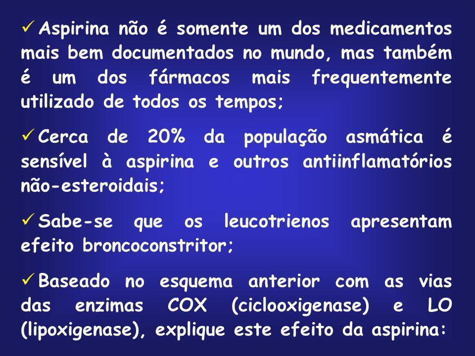 Aspirina não é somente um dos medicamentos mais bem documentados no mundo, mas também é um dos fármacos mais frequentemente utilizado de todos os temp
