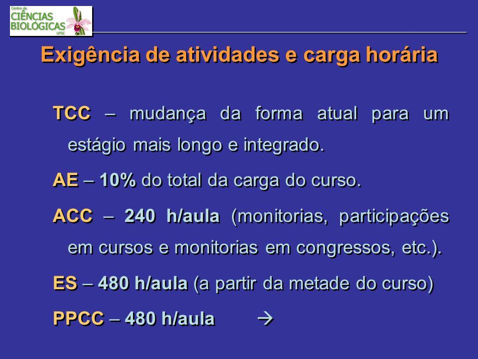 Exigência de atividades e carga horária TCC – mudança da forma atual para um estágio mais longo e integrado.