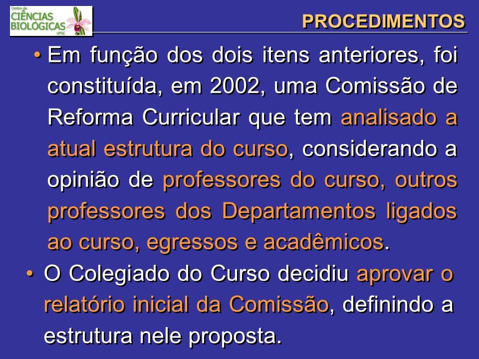 O Colegiado do Curso decidiu aprovar o relatório inicial da Comissão, definindo a estrutura nele proposta.
