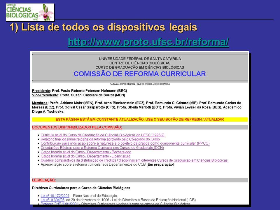 2) Existência de parâmetros obrigatórios, tanto nos dispositivos legais como em orientações institucionais (UFSC): Não se trata apenas de uma reforma da grade curricular.