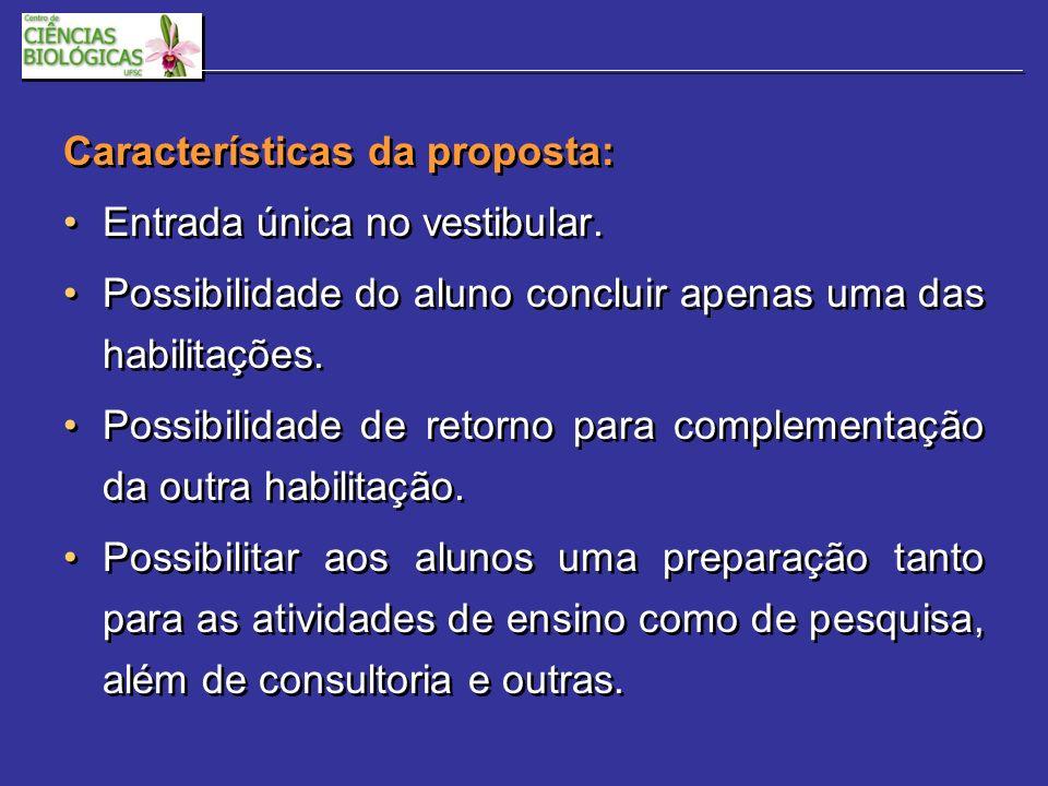 Características da proposta: Entrada única no vestibular.