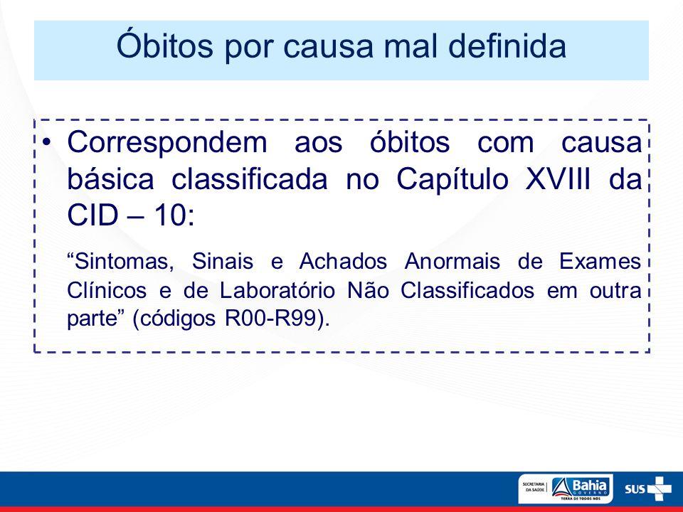 Óbitos por causa mal definida Correspondem aos óbitos com causa básica classificada no Capítulo XVIII da CID – 10: Sintomas, Sinais e Achados Anormais