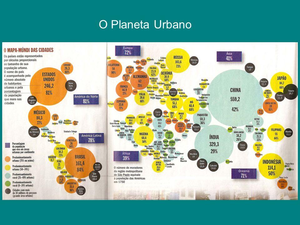 O Planeta Urbano