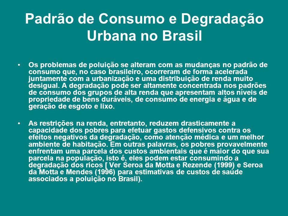 Padrão de Consumo e Degradação Urbana no Brasil Os problemas de poluição se alteram com as mudanças no padrão de consumo que, no caso brasileiro, ocor