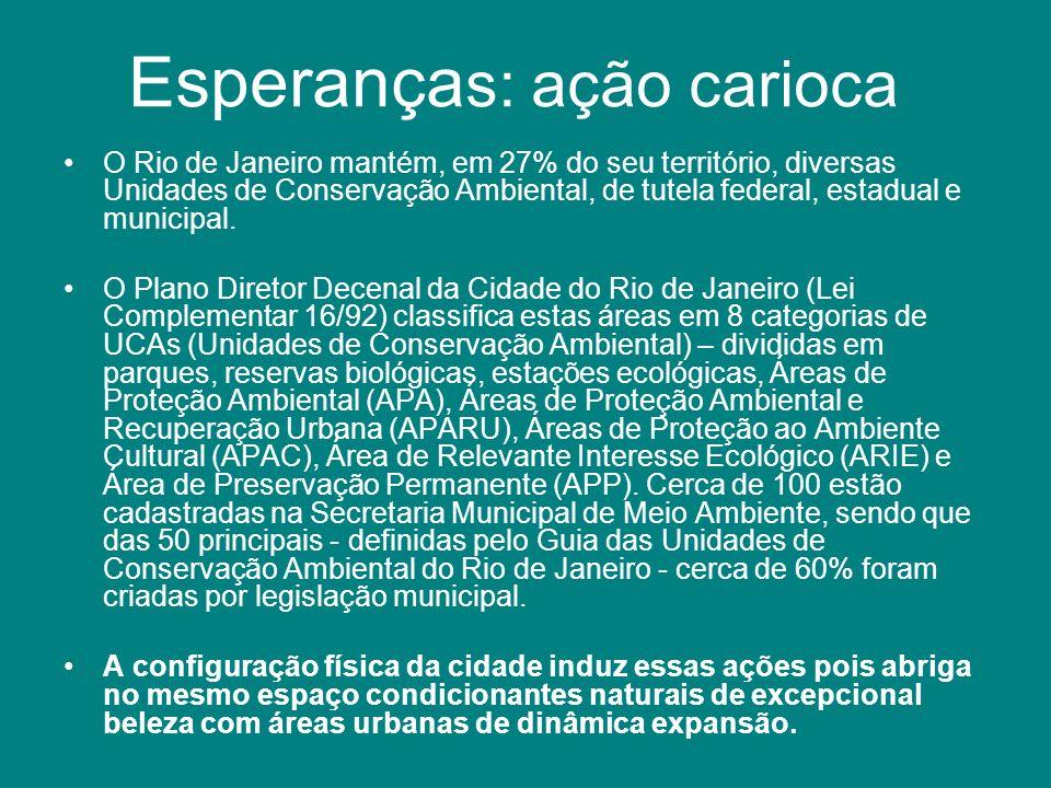 Esperança s: ação carioca O Rio de Janeiro mantém, em 27% do seu território, diversas Unidades de Conservação Ambiental, de tutela federal, estadual e