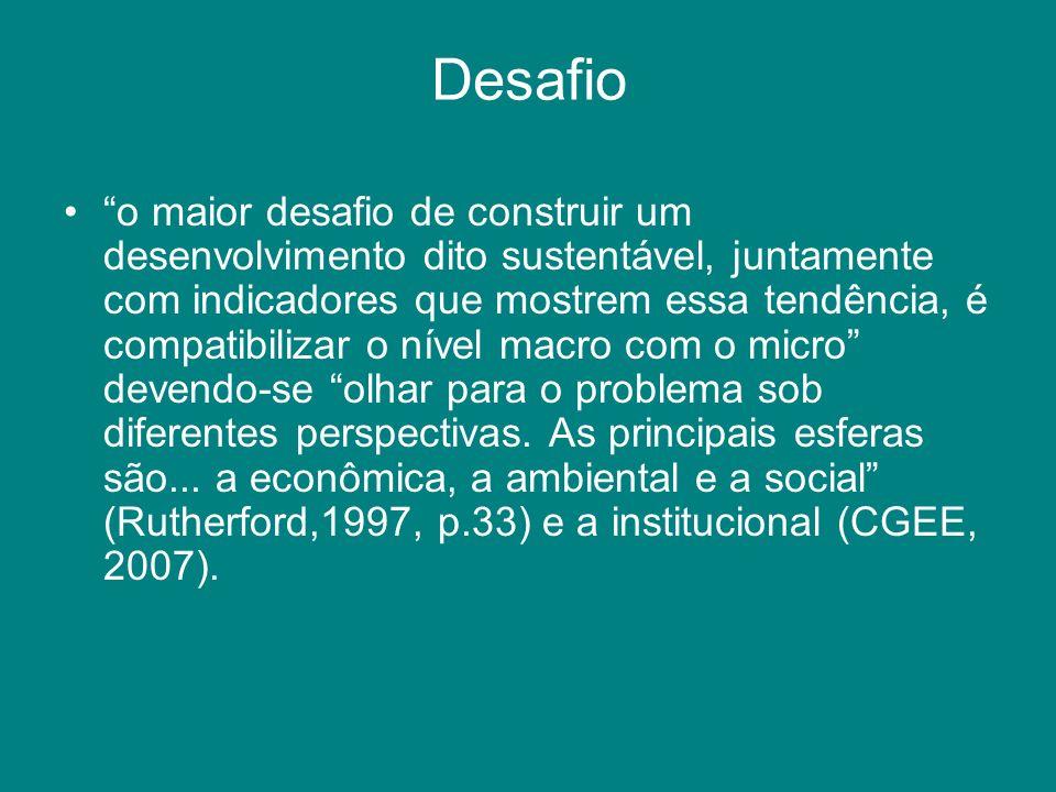 Desafio o maior desafio de construir um desenvolvimento dito sustentável, juntamente com indicadores que mostrem essa tendência, é compatibilizar o ní