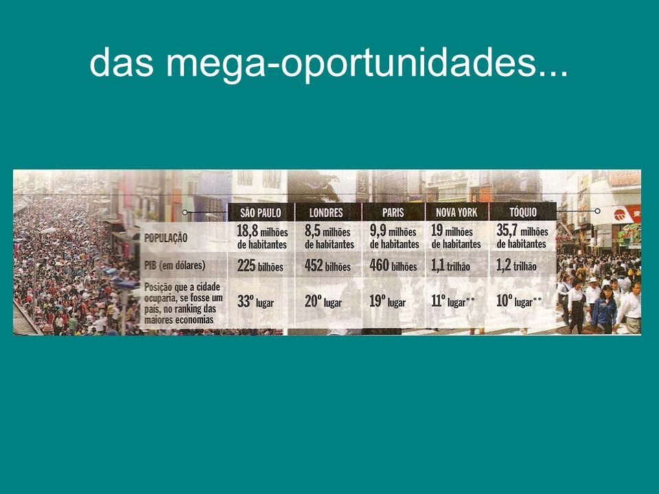 ... das mega-pressões: a topografia do lixo no Rio de Janeiro
