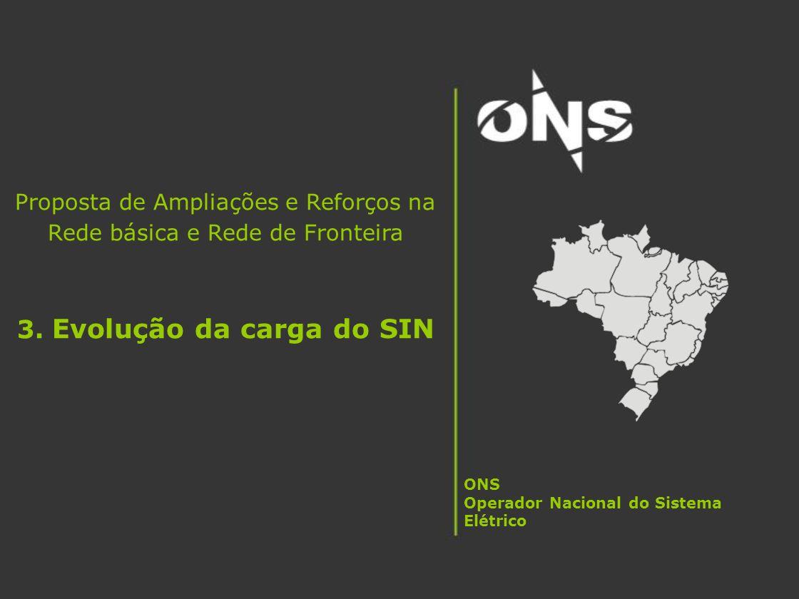 Proposta de Ampliações e Reforços na Rede básica e Rede de Fronteira 3. Evolução da carga do SIN ONS Operador Nacional do Sistema Elétrico