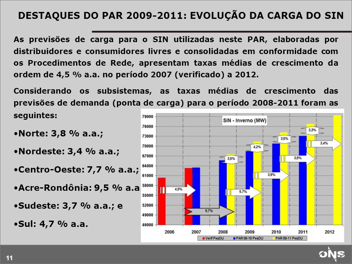 11 As previsões de carga para o SIN utilizadas neste PAR, elaboradas por distribuidores e consumidores livres e consolidadas em conformidade com os Pr