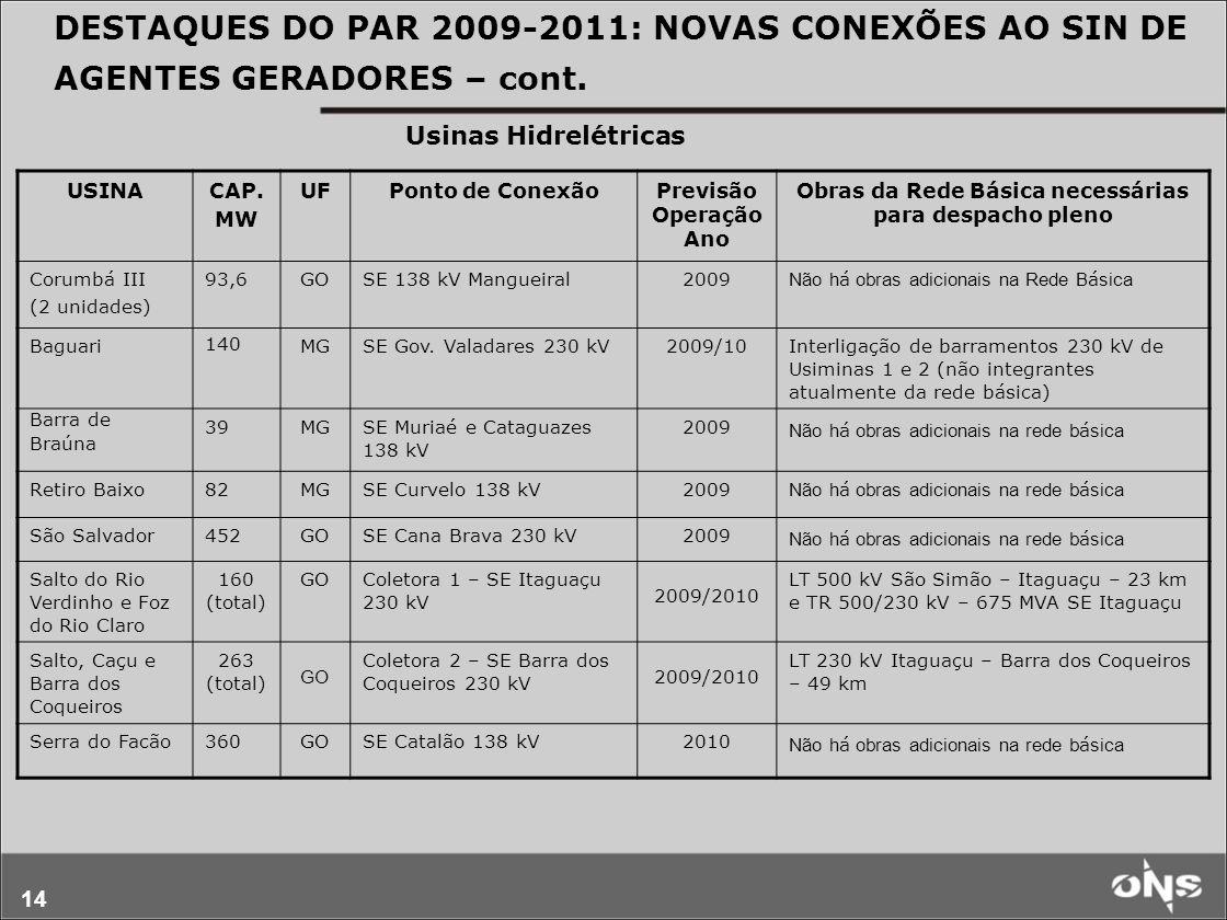 14 DESTAQUES DO PAR 2009-2011: NOVAS CONEXÕES AO SIN DE AGENTES GERADORES – cont. USINACAP. MW UFPonto de ConexãoPrevisão Operação Ano Obras da Rede B