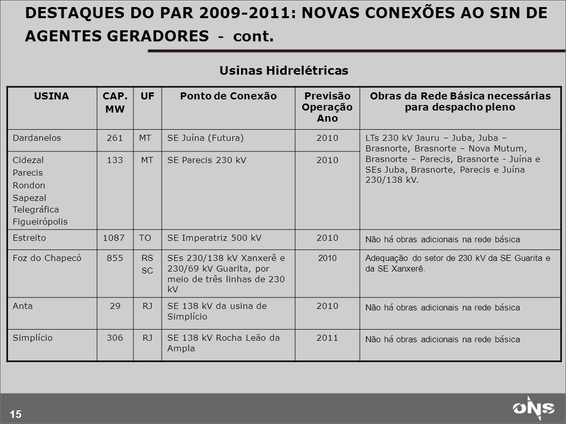 15 USINACAP. MW UFPonto de ConexãoPrevisão Operação Ano Obras da Rede Básica necessárias para despacho pleno Dardanelos261MTSE Juína (Futura)2010LTs 2