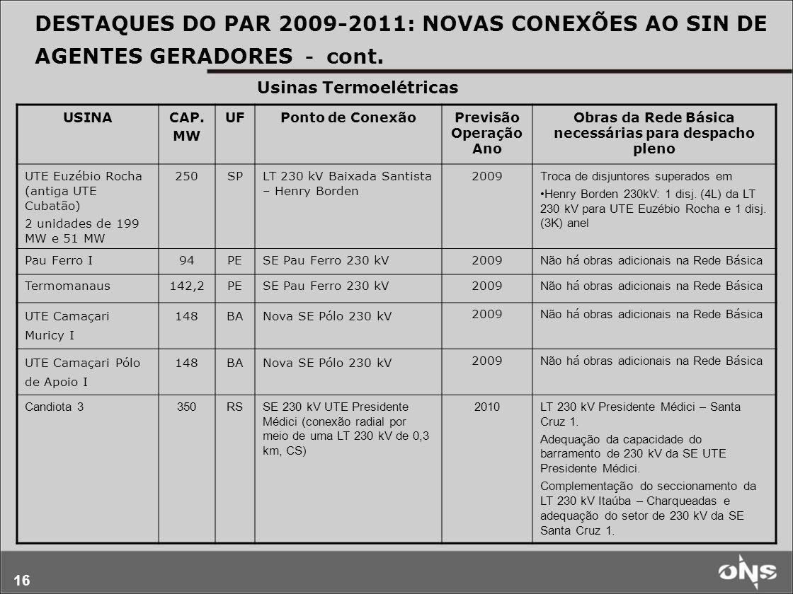 16 USINACAP. MW UFPonto de ConexãoPrevisão Operação Ano Obras da Rede Básica necessárias para despacho pleno UTE Euzébio Rocha (antiga UTE Cubatão) 2