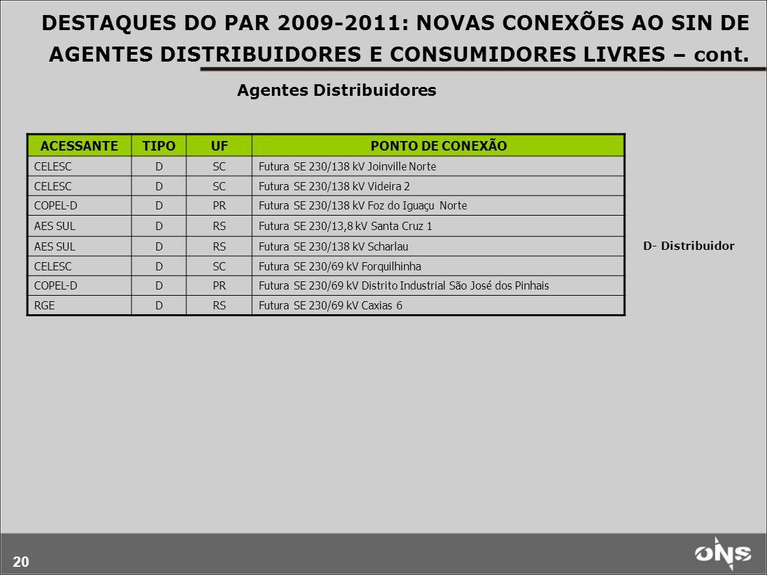 20 DESTAQUES DO PAR 2009-2011: NOVAS CONEXÕES AO SIN DE AGENTES DISTRIBUIDORES E CONSUMIDORES LIVRES – cont. Agentes Distribuidores ACESSANTETIPOUFPON