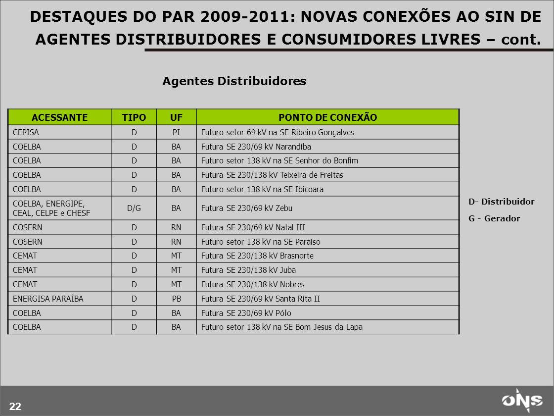 22 D- Distribuidor G - Gerador DESTAQUES DO PAR 2009-2011: NOVAS CONEXÕES AO SIN DE AGENTES DISTRIBUIDORES E CONSUMIDORES LIVRES – cont. ACESSANTETIPO