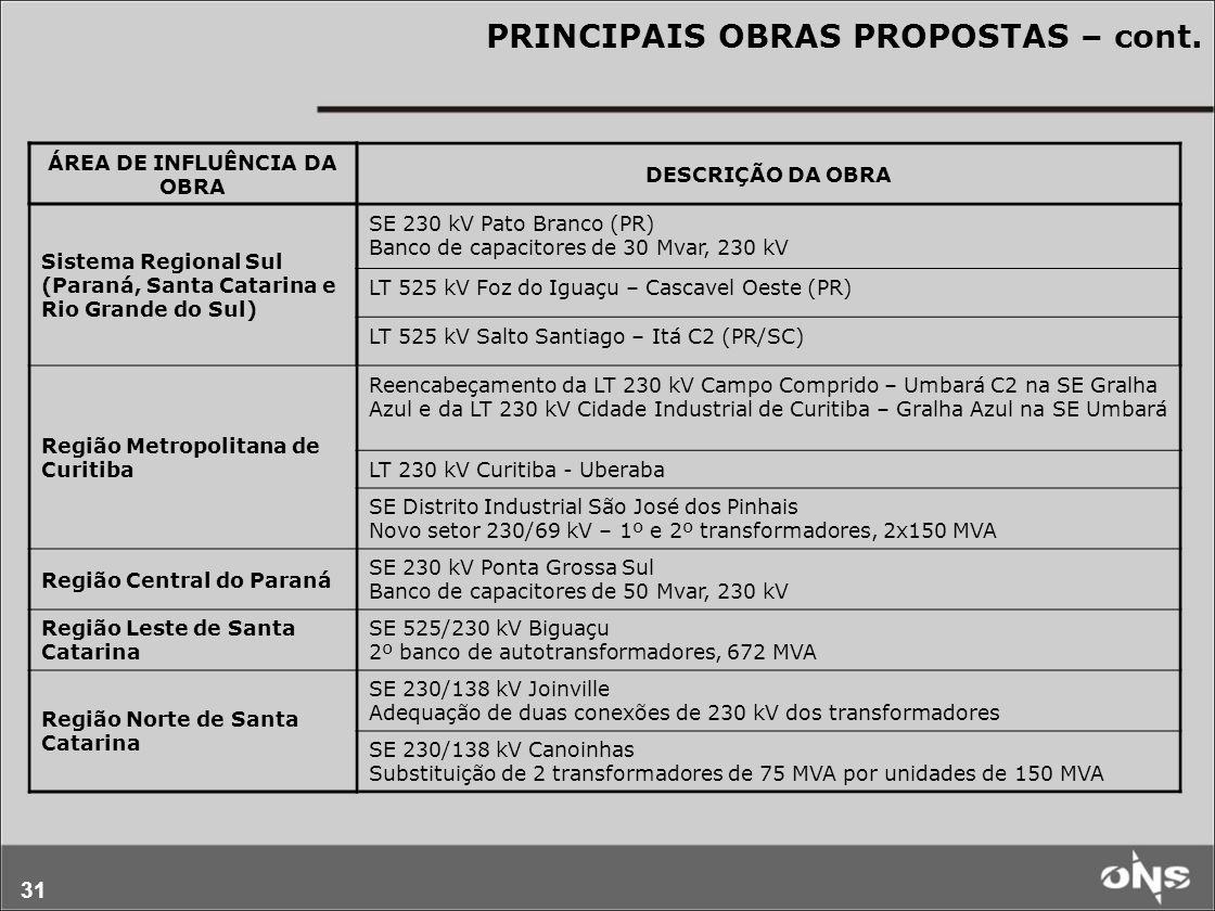31 PRINCIPAIS OBRAS PROPOSTAS – cont. ÁREA DE INFLUÊNCIA DA OBRA DESCRIÇÃO DA OBRA Sistema Regional Sul (Paraná, Santa Catarina e Rio Grande do Sul) S