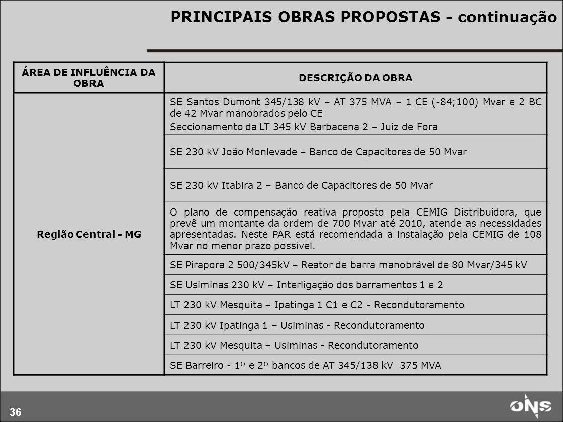 36 PRINCIPAIS OBRAS PROPOSTAS - continuação ÁREA DE INFLUÊNCIA DA OBRA DESCRIÇÃO DA OBRA Região Central - MG SE Santos Dumont 345/138 kV – AT 375 MVA