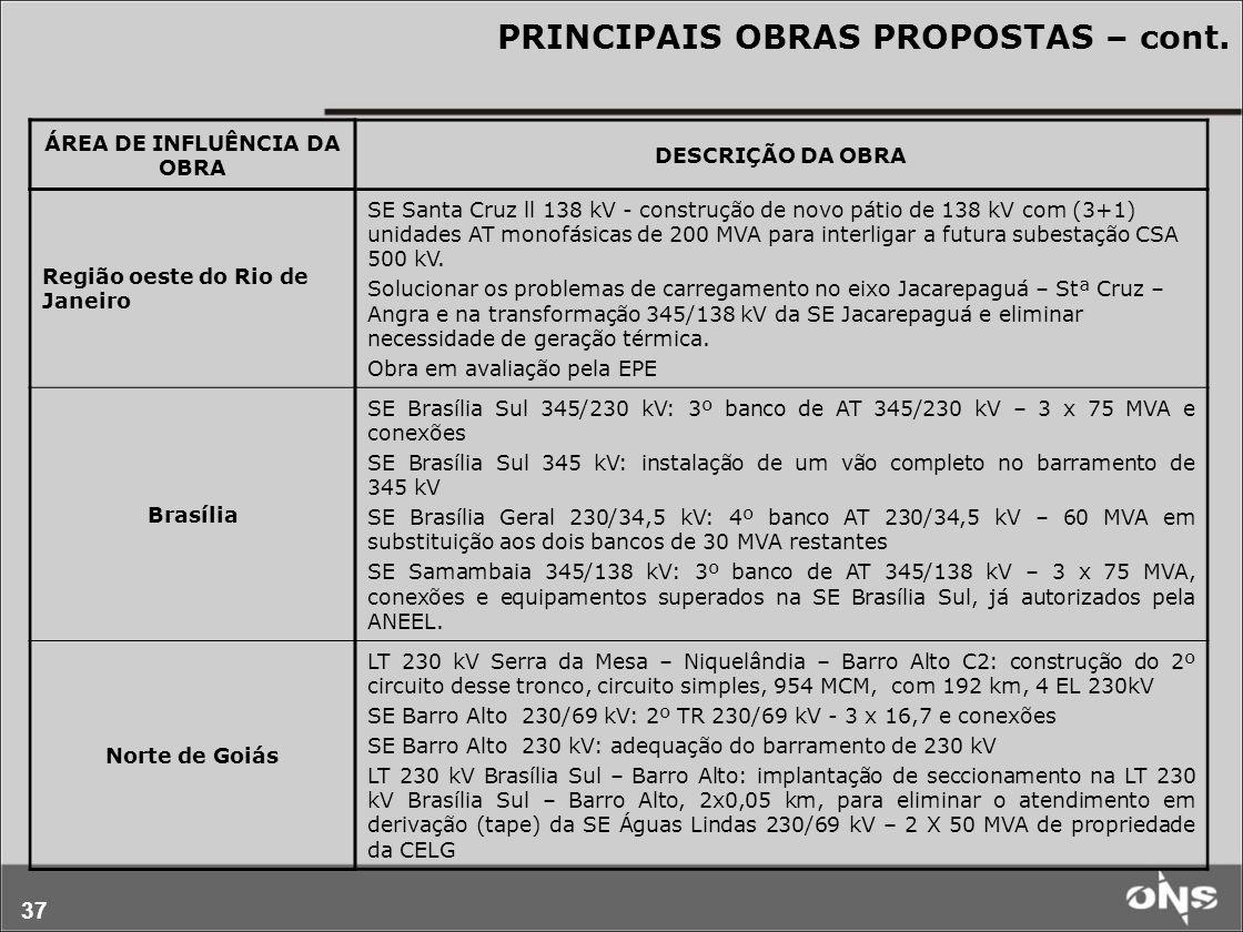 37 PRINCIPAIS OBRAS PROPOSTAS – cont. ÁREA DE INFLUÊNCIA DA OBRA DESCRIÇÃO DA OBRA Região oeste do Rio de Janeiro SE Santa Cruz ll 138 kV - construção