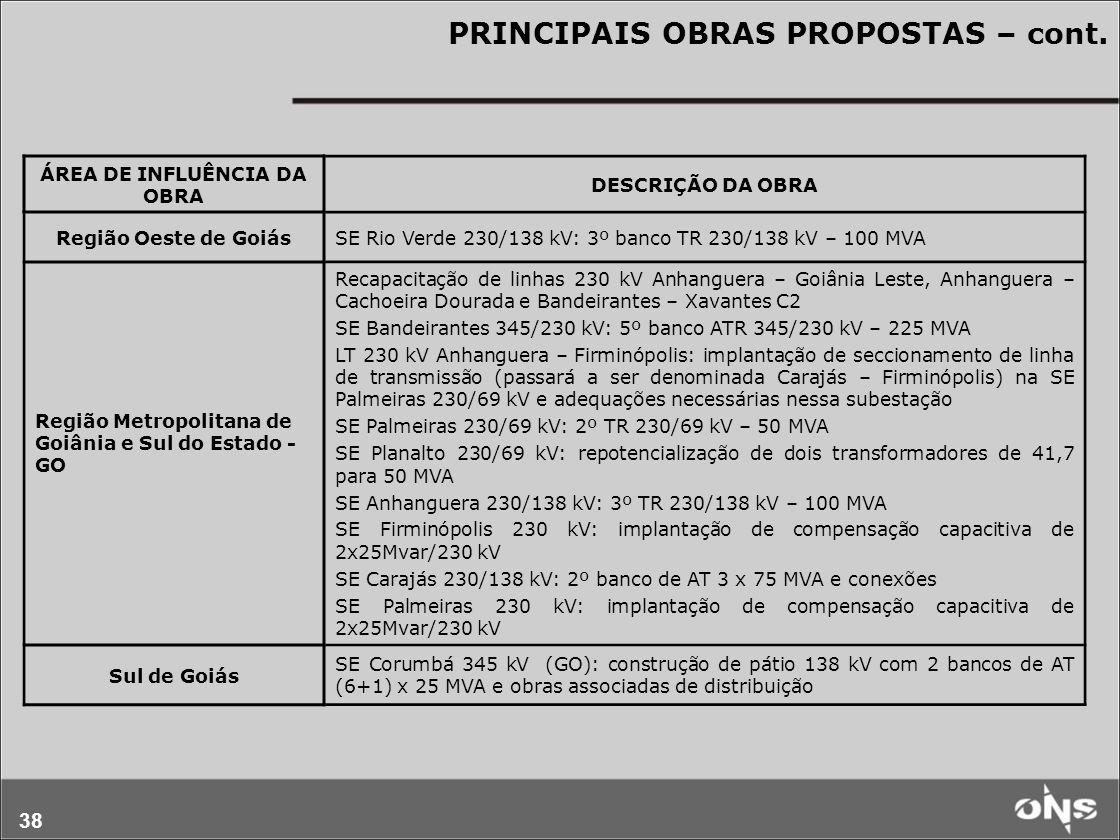 38 PRINCIPAIS OBRAS PROPOSTAS – cont. ÁREA DE INFLUÊNCIA DA OBRA DESCRIÇÃO DA OBRA Região Oeste de GoiásSE Rio Verde 230/138 kV: 3º banco TR 230/138 k