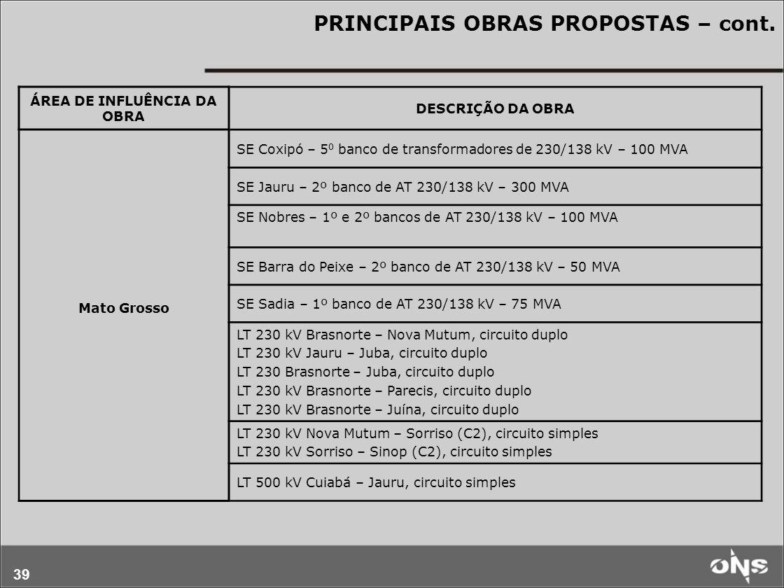 39 PRINCIPAIS OBRAS PROPOSTAS – cont. ÁREA DE INFLUÊNCIA DA OBRA DESCRIÇÃO DA OBRA Mato Grosso SE Coxipó – 5 0 banco de transformadores de 230/138 kV