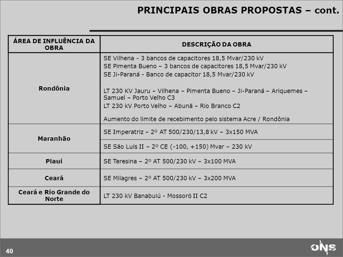 40 PRINCIPAIS OBRAS PROPOSTAS – cont. ÁREA DE INFLUÊNCIA DA OBRA DESCRIÇÃO DA OBRA Rondônia SE Vilhena - 3 bancos de capacitores 18,5 Mvar/230 kV SE P