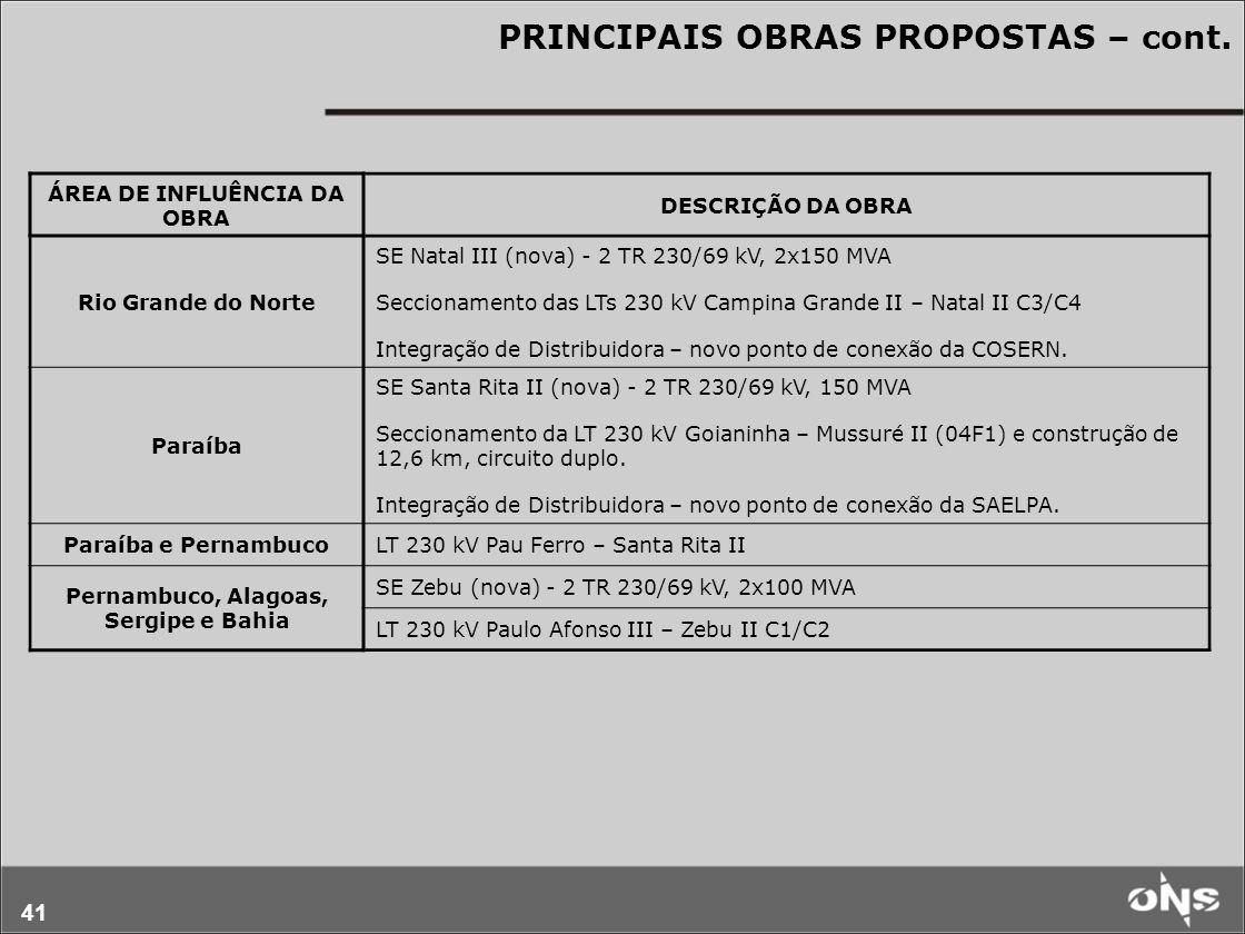 41 PRINCIPAIS OBRAS PROPOSTAS – cont. ÁREA DE INFLUÊNCIA DA OBRA DESCRIÇÃO DA OBRA Rio Grande do Norte SE Natal III (nova) - 2 TR 230/69 kV, 2x150 MVA