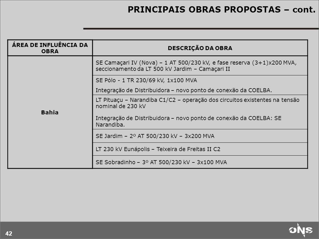 42 PRINCIPAIS OBRAS PROPOSTAS – cont. ÁREA DE INFLUÊNCIA DA OBRA DESCRIÇÃO DA OBRA Bahia SE Camaçari IV (Nova) – 1 AT 500/230 kV, e fase reserva (3+1)