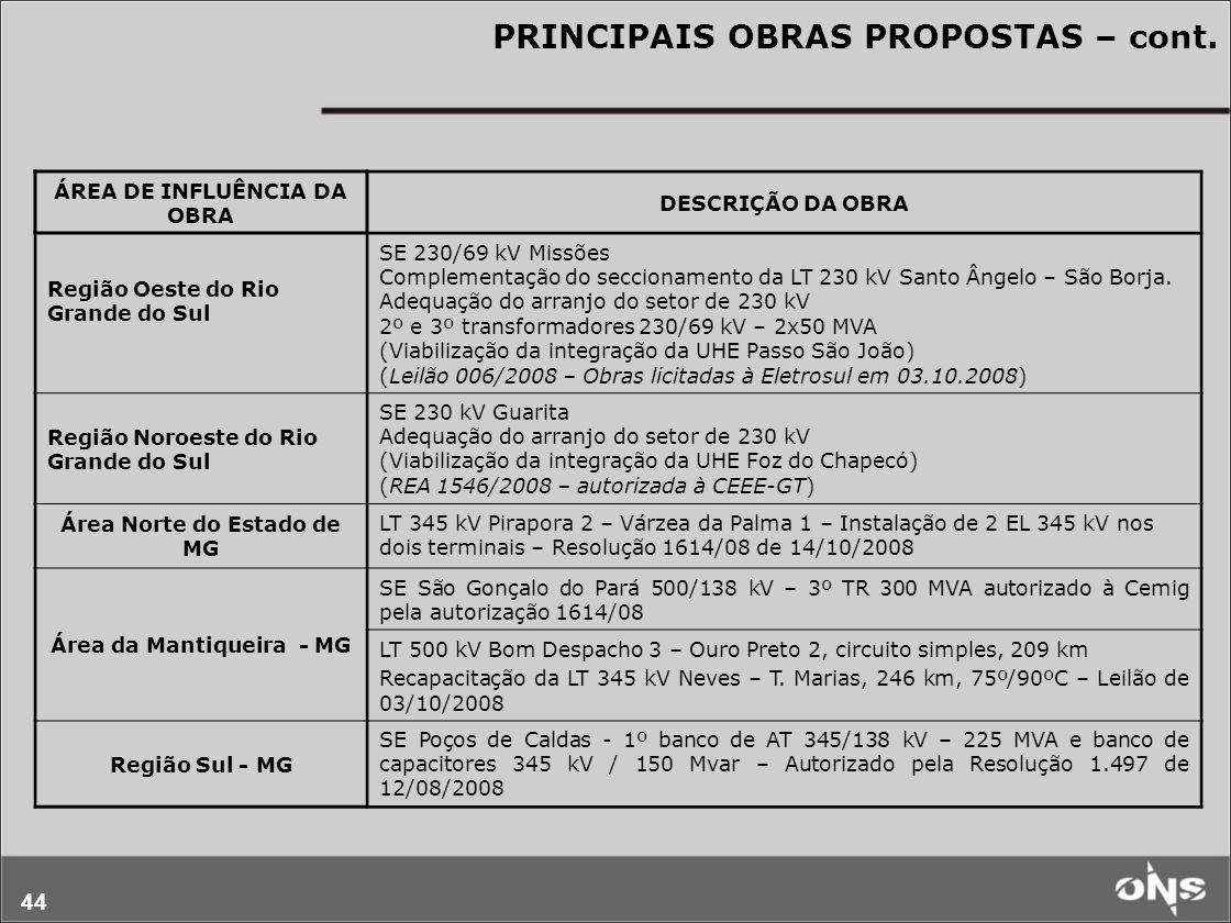 44 PRINCIPAIS OBRAS PROPOSTAS – cont. ÁREA DE INFLUÊNCIA DA OBRA DESCRIÇÃO DA OBRA Região Oeste do Rio Grande do Sul SE 230/69 kV Missões Complementaç