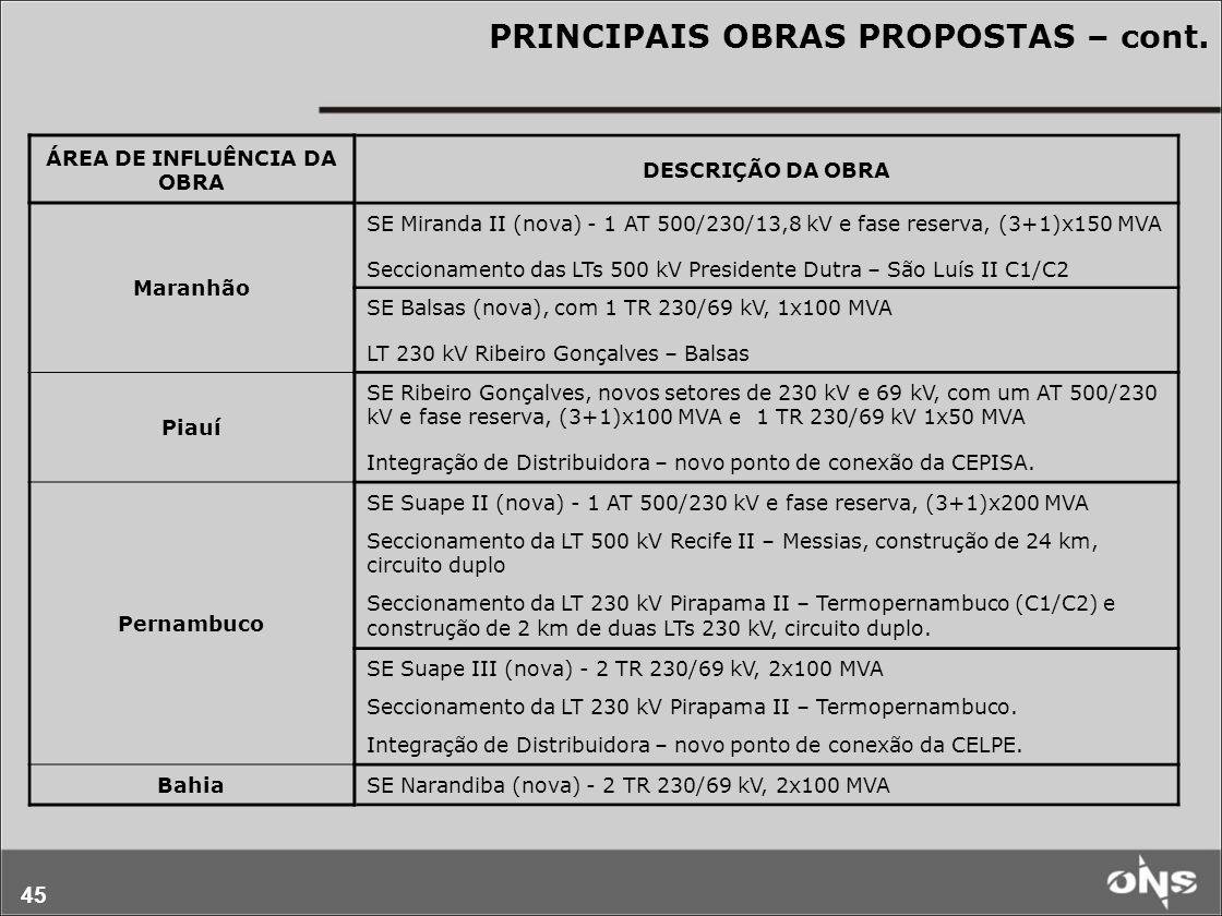 45 PRINCIPAIS OBRAS PROPOSTAS – cont. ÁREA DE INFLUÊNCIA DA OBRA DESCRIÇÃO DA OBRA Maranhão SE Miranda II (nova) - 1 AT 500/230/13,8 kV e fase reserva