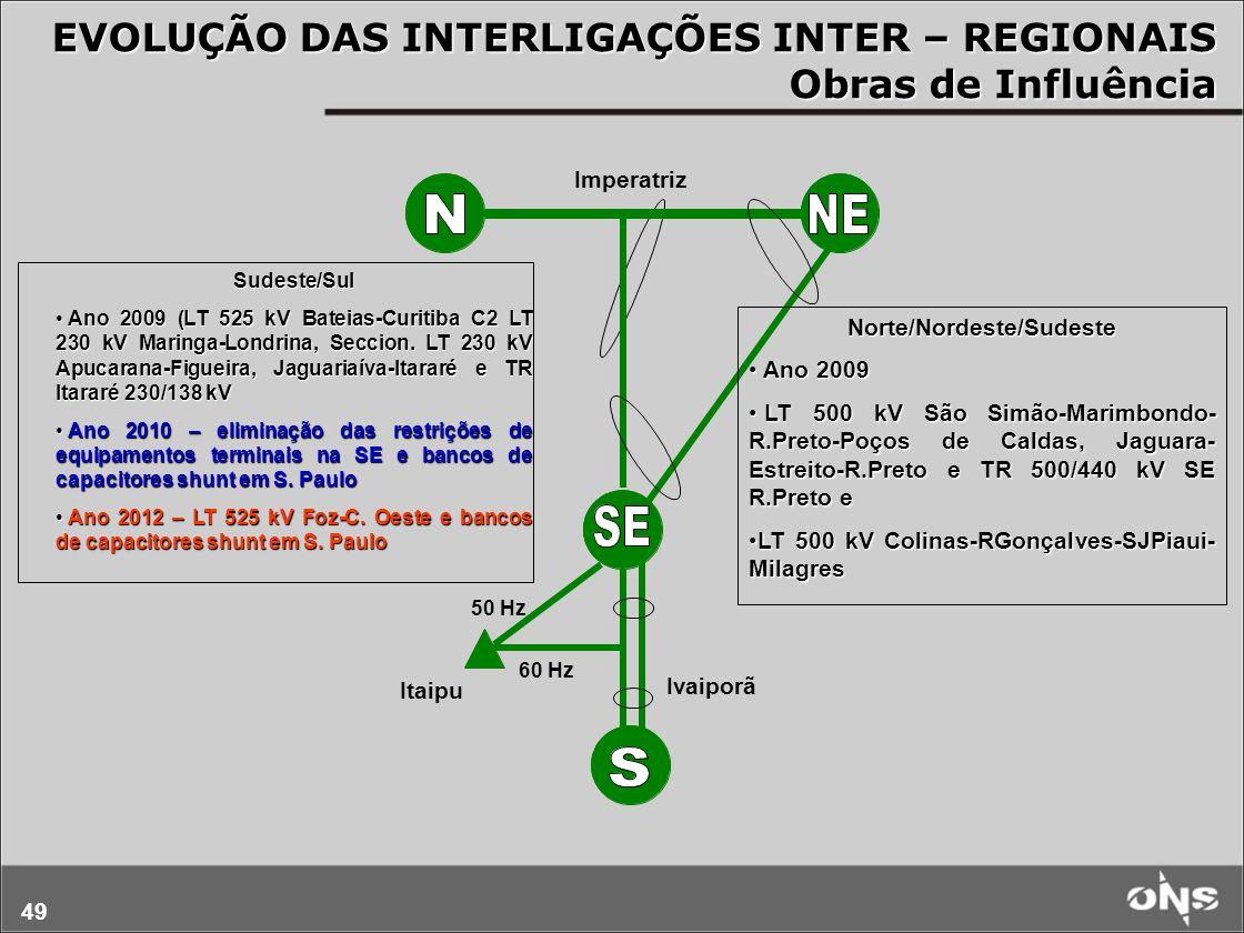 49 Itaipu Imperatriz Ivaiporã 50 Hz 60 Hz EVOLUÇÃO DAS INTERLIGAÇÕES INTER – REGIONAIS Obras de Influência Sudeste/Sul Ano 2009 (LT 525 kV Bateias-Cur