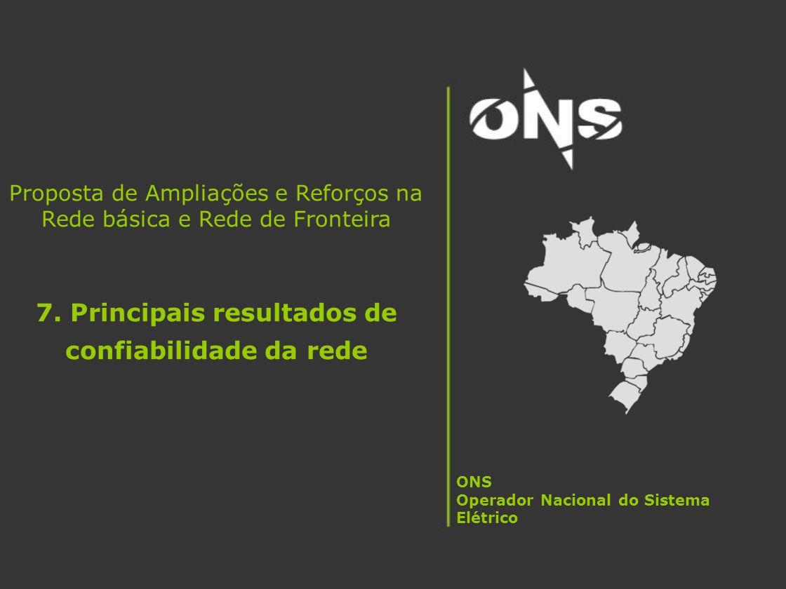 Proposta de Ampliações e Reforços na Rede básica e Rede de Fronteira 7. Principais resultados de confiabilidade da rede ONS Operador Nacional do Siste