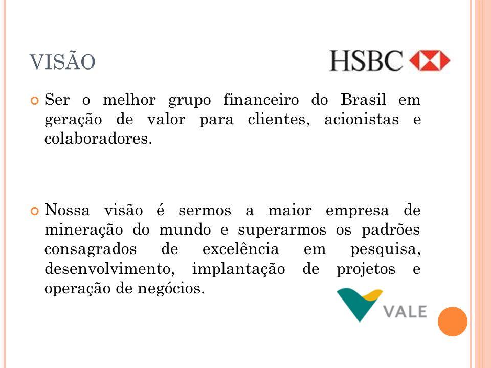 VISÃO Ser o melhor grupo financeiro do Brasil em geração de valor para clientes, acionistas e colaboradores. Nossa visão é sermos a maior empresa de m