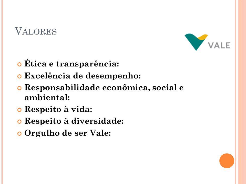 V ALORES Ética e transparência: Excelência de desempenho: Responsabilidade econômica, social e ambiental: Respeito à vida: Respeito à diversidade: Org