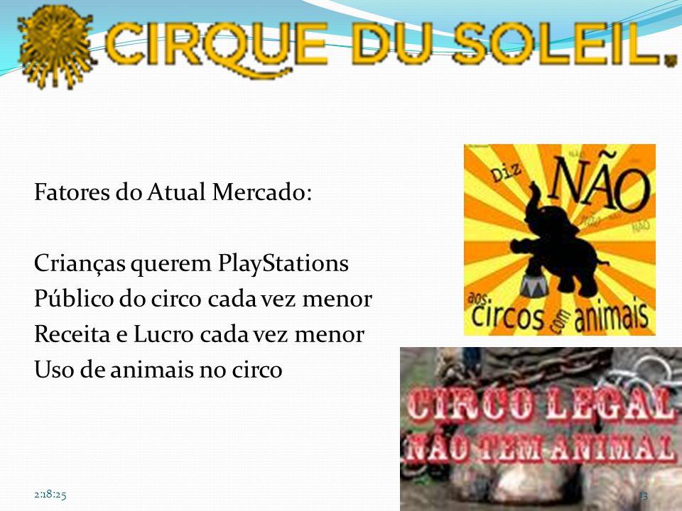 Fatores do Atual Mercado: Crianças querem PlayStations Público do circo cada vez menor Receita e Lucro cada vez menor Uso de animais no circo 2:20:08