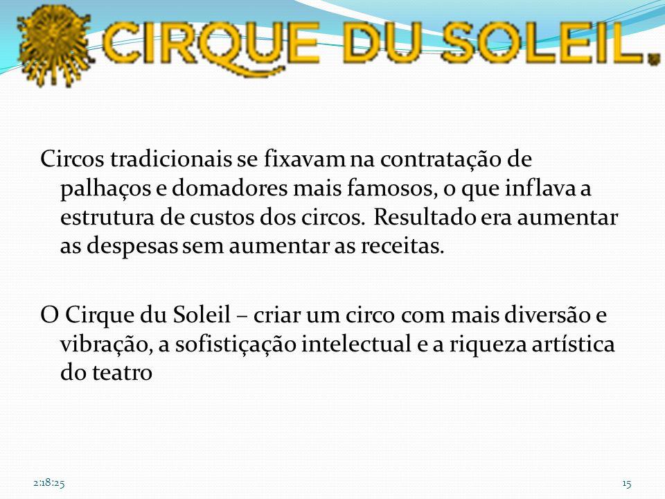 Circos tradicionais se fixavam na contratação de palhaços e domadores mais famosos, o que inflava a estrutura de custos dos circos. Resultado era aume