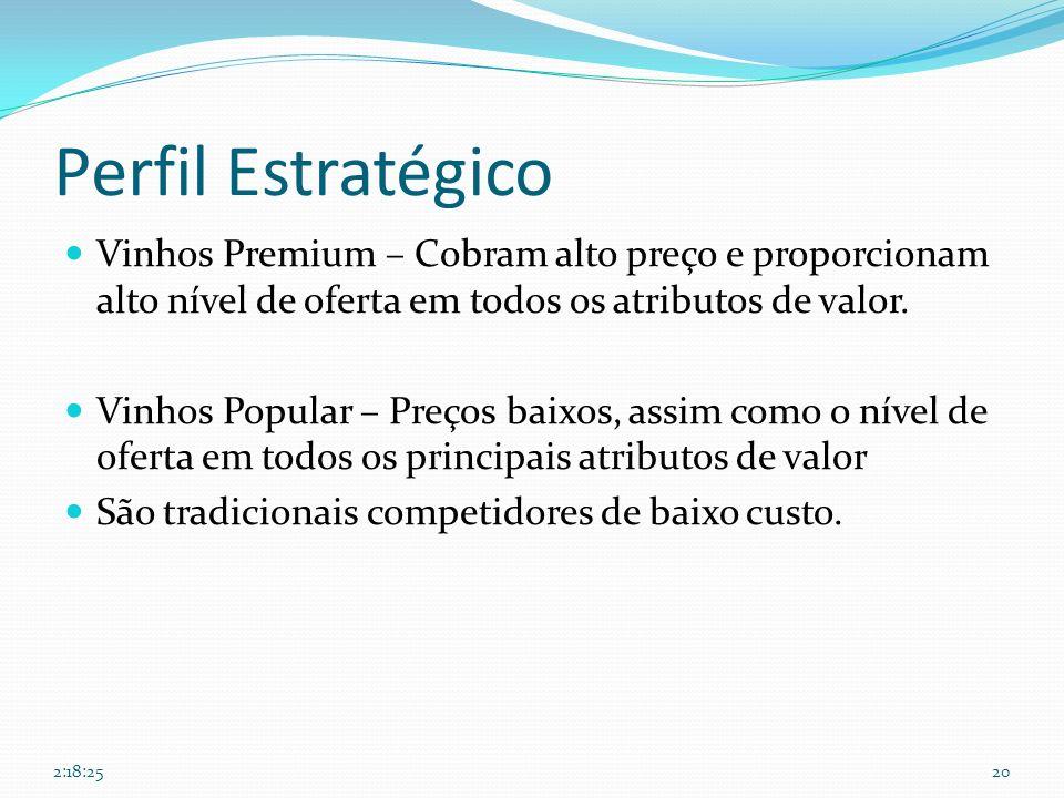 Perfil Estratégico Vinhos Premium – Cobram alto preço e proporcionam alto nível de oferta em todos os atributos de valor. Vinhos Popular – Preços baix