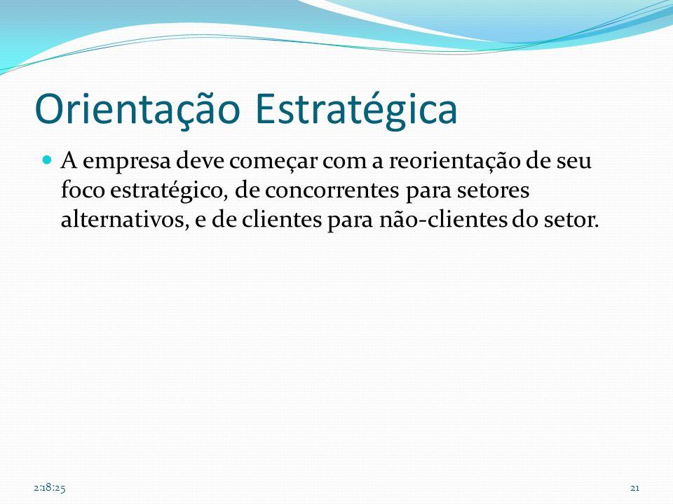 Orientação Estratégica A empresa deve começar com a reorientação de seu foco estratégico, de concorrentes para setores alternativos, e de clientes par