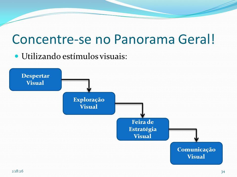 Concentre-se no Panorama Geral! Utilizando estímulos visuais: 34 Despertar Visual Exploração Visual Feira de Estratégia Visual Comunicação Visual 2:20